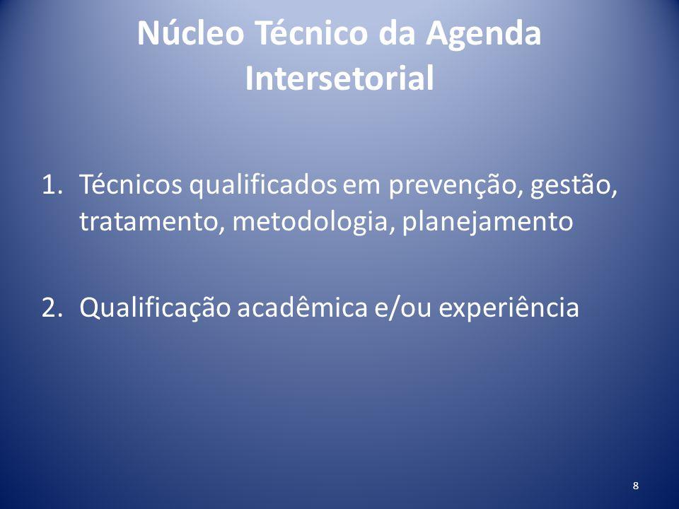 Núcleo Técnico da Agenda Intersetorial 1.Técnicos qualificados em prevenção, gestão, tratamento, metodologia, planejamento 2.Qualificação acadêmica e/