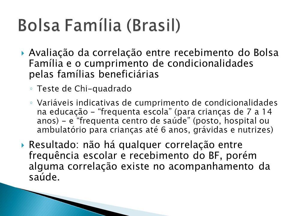 Avaliação da correlação entre recebimento do Bolsa Família e o cumprimento de condicionalidades pelas famílias beneficiárias Teste de Chi-quadrado Var