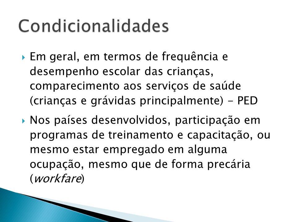 Em geral, em termos de frequência e desempenho escolar das crianças, comparecimento aos serviços de saúde (crianças e grávidas principalmente) - PED N