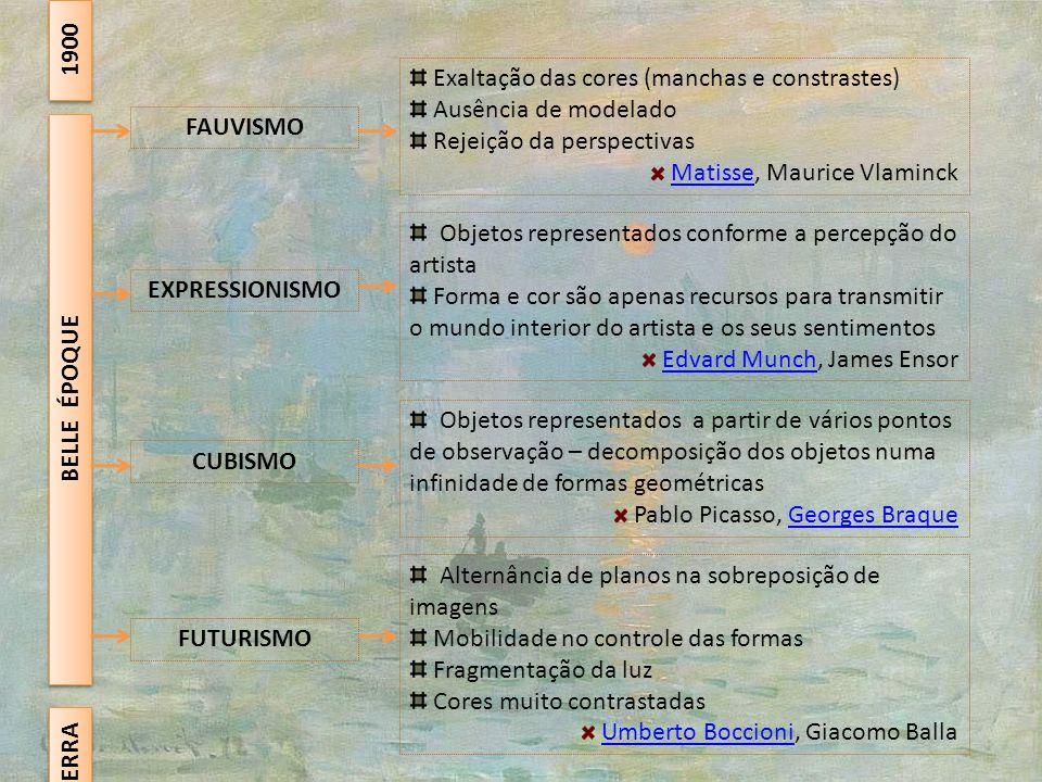 1900 ERRA BELLE ÉPOQUE FAUVISMO EXPRESSIONISMO CUBISMO FUTURISMO Exaltação das cores (manchas e constrastes) Ausência de modelado Rejeição da perspect