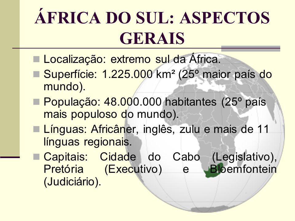 ÁFRICA DO SUL: ASPECTOS GERAIS Localização: extremo sul da África. Superfície: 1.225.000 km² (25º maior país do mundo). População: 48.000.000 habitant