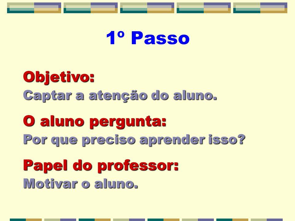 1º Passo Objetivo: Captar a atenção do aluno. O aluno pergunta: Por que preciso aprender isso? Papel do professor: Motivar o aluno.