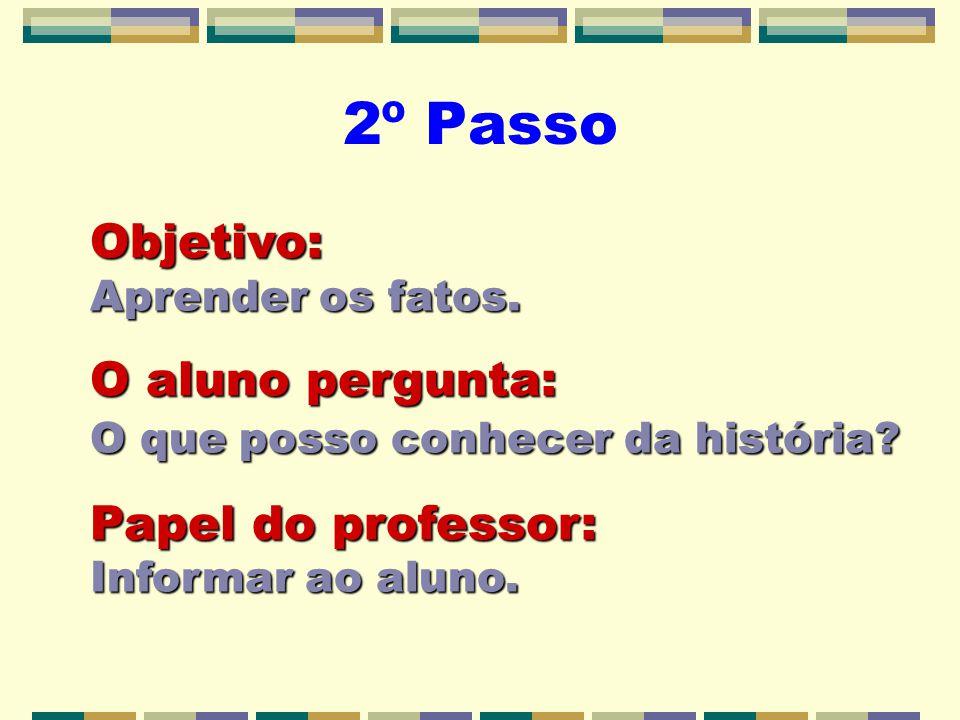 2º Passo Objetivo: Aprender os fatos. O aluno pergunta: O que posso conhecer da história? Papel do professor: Informar ao aluno.