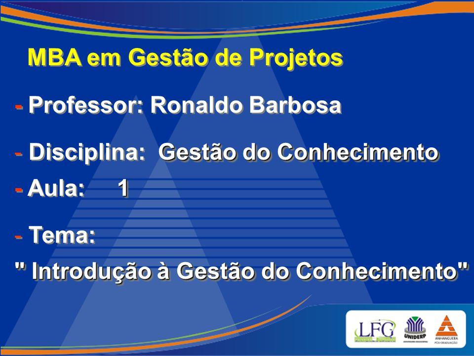 MBA em Gestão de Projetos - Professor: Ronaldo Barbosa Gestão do Conhecimento 1 - Disciplina: Gestão do Conhecimento - Aula: 1