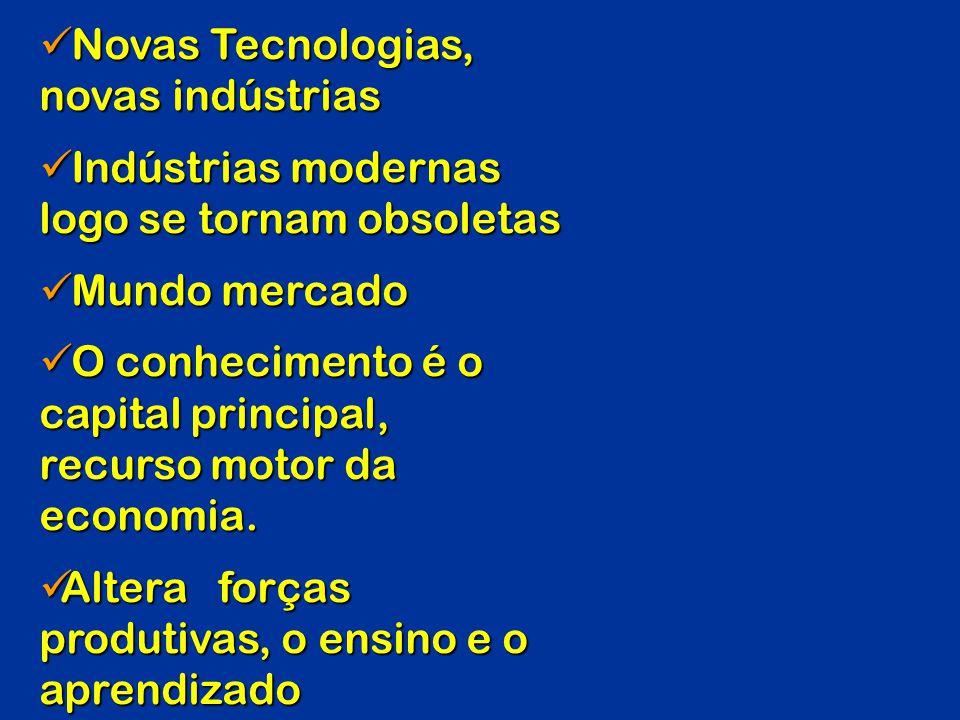 Novas Tecnologias, Novas Tecnologias, novas indústrias Indústrias modernas logo se tornam obsoletas Indústrias modernas logo se tornam obsoletas Mundo