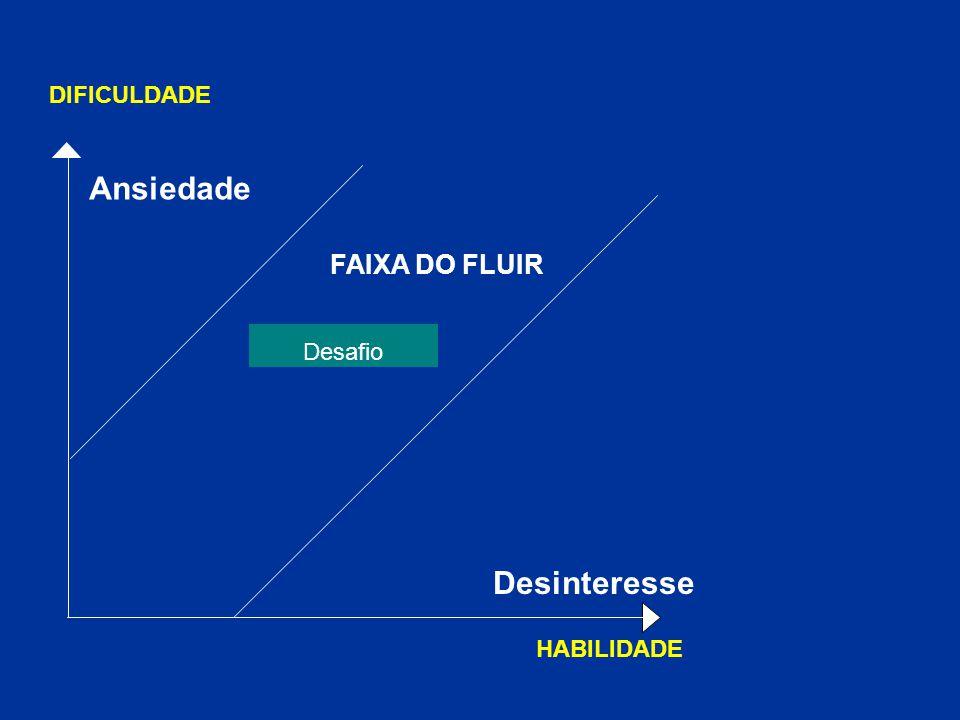 DIFICULDADE HABILIDADE FAIXA DO FLUIR Desafio Ansiedade Desinteresse