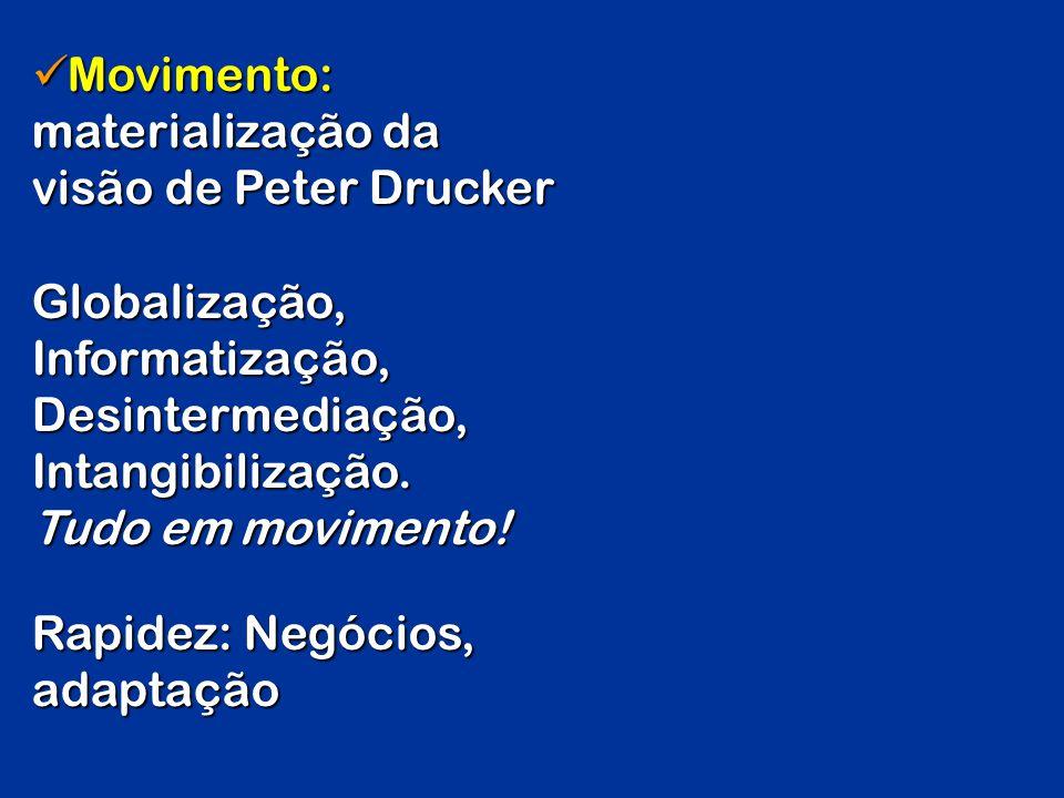 Movimento: materialização da visão de Peter Drucker Movimento: materialização da visão de Peter Drucker Globalização, Informatização, Desintermediação