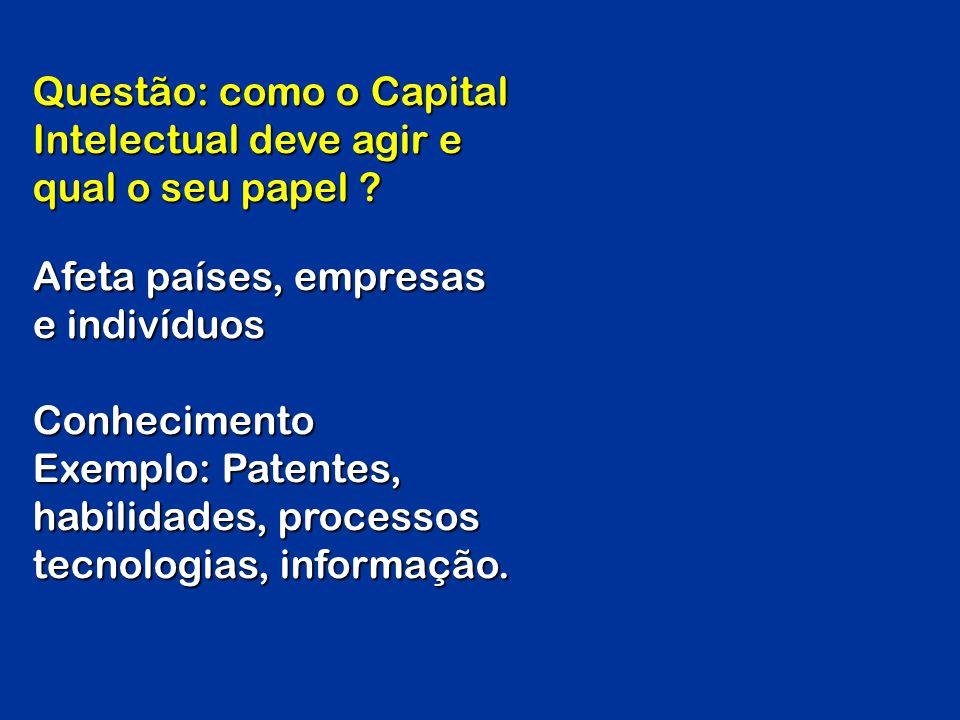Questão: como o Capital Intelectual deve agir e qual o seu papel ? Afeta países, empresas e indivíduos Conhecimento Exemplo: Patentes, habilidades, pr