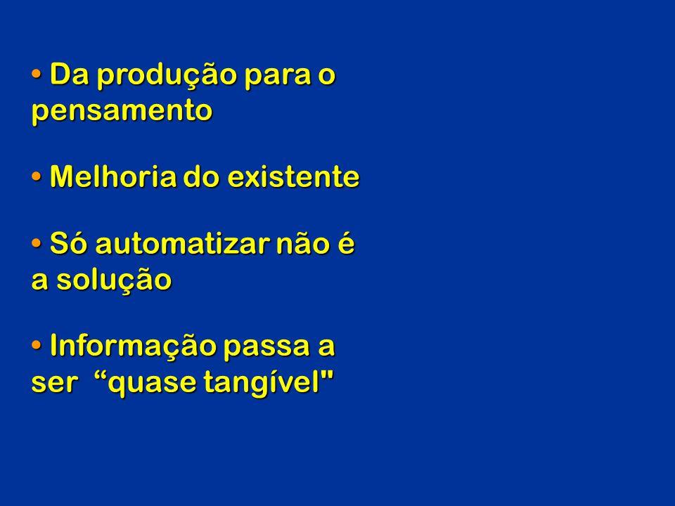 Da produção para o pensamento Da produção para o pensamento Melhoria do existente Melhoria do existente Só automatizar não é a solução Só automatizar