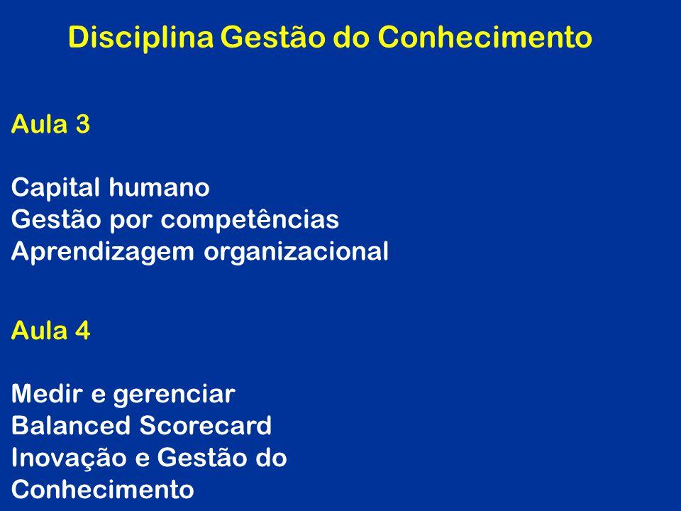 Disciplina Gestão do Conhecimento Aula 3 Capital humano Gestão por competências Aprendizagem organizacional Aula 4 Medir e gerenciar Balanced Scorecar