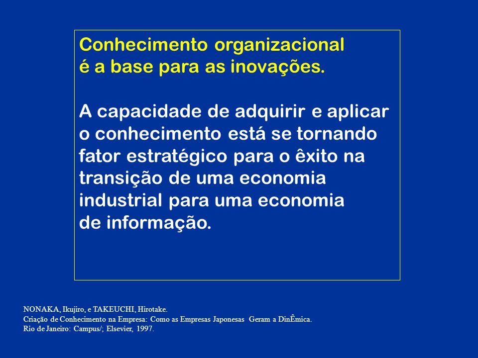 NONAKA, Ikujiro, e TAKEUCHI, Hirotake. Criação de Conhecimento na Empresa: Como as Empresas Japonesas Geram a DinÊmica. Rio de Janeiro: Campus/; Elsev