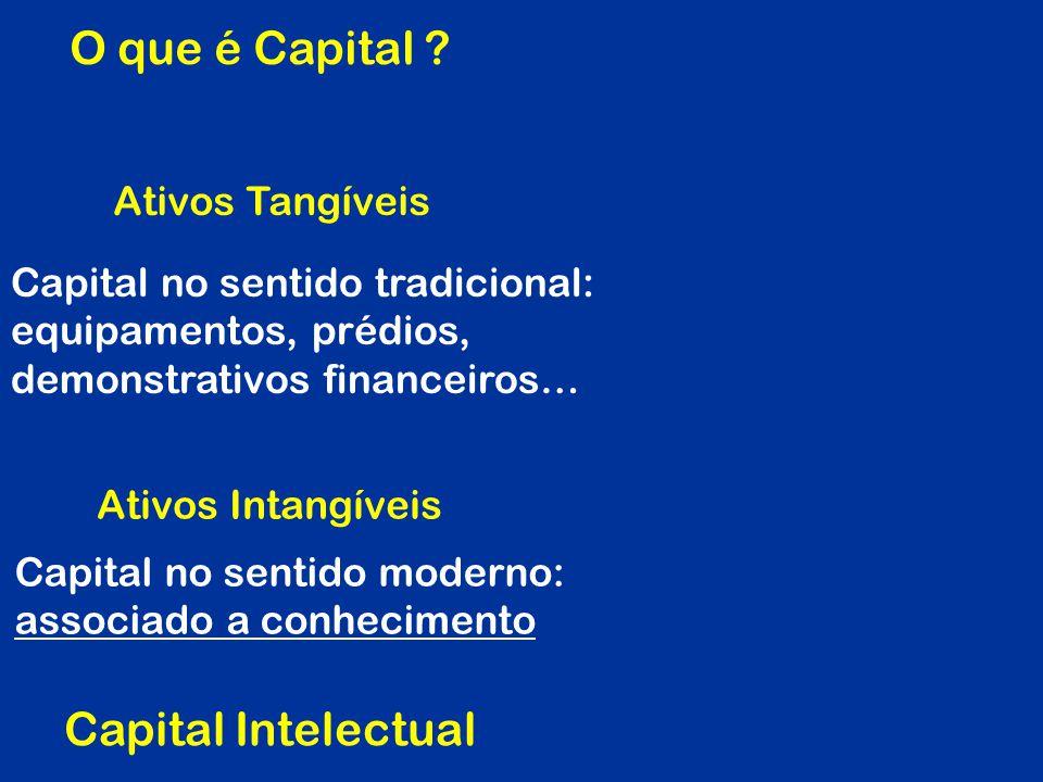 O que é Capital ? Capital no sentido tradicional: equipamentos, prédios, demonstrativos financeiros… Capital no sentido moderno: associado a conhecime