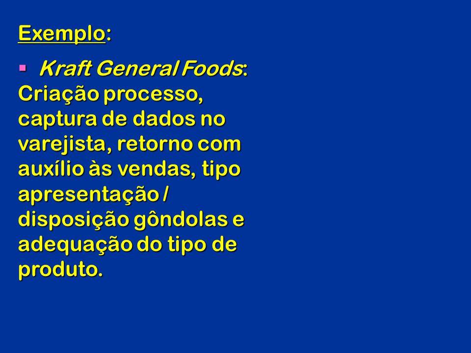Exemplo: Kraft General Foods: Criação processo, captura de dados no varejista, retorno com auxílio às vendas, tipo apresentação / disposição gôndolas