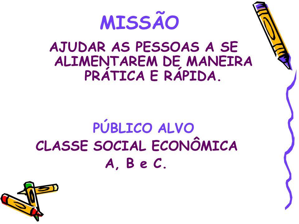 MISSÃO AJUDAR AS PESSOAS A SE ALIMENTAREM DE MANEIRA PRÁTICA E RÁPIDA. PÚBLICO ALVO CLASSE SOCIAL ECONÔMICA A, B e C.