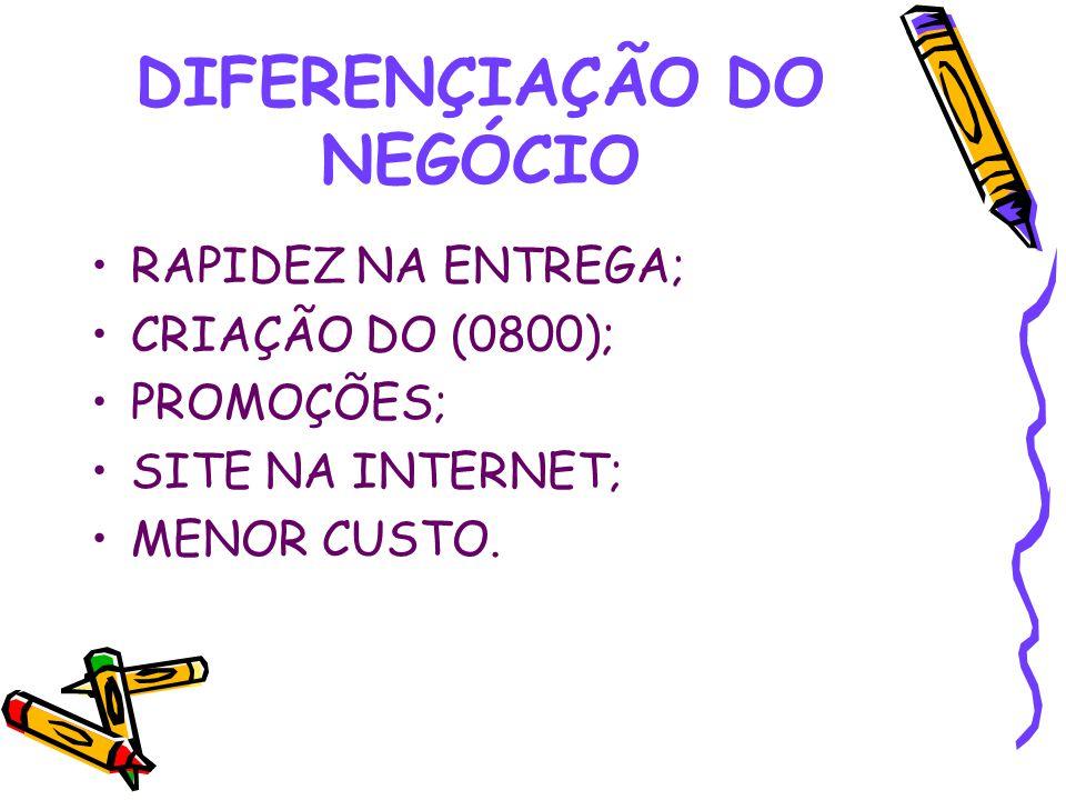 DIFERENÇIAÇÃO DO NEGÓCIO RAPIDEZ NA ENTREGA; CRIAÇÃO DO (0800); PROMOÇÕES; SITE NA INTERNET; MENOR CUSTO.