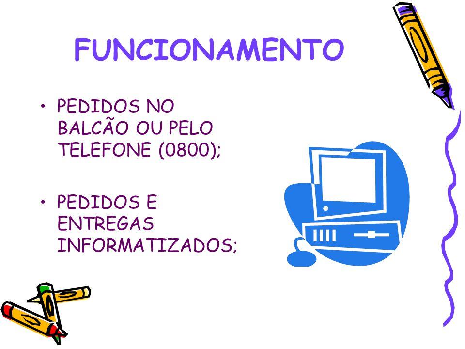FUNCIONAMENTO PEDIDOS NO BALCÃO OU PELO TELEFONE (0800); PEDIDOS E ENTREGAS INFORMATIZADOS;