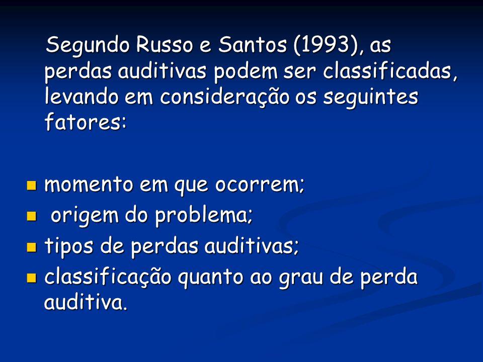 Segundo Russo e Santos (1993), as perdas auditivas podem ser classificadas, levando em consideração os seguintes fatores: Segundo Russo e Santos (1993