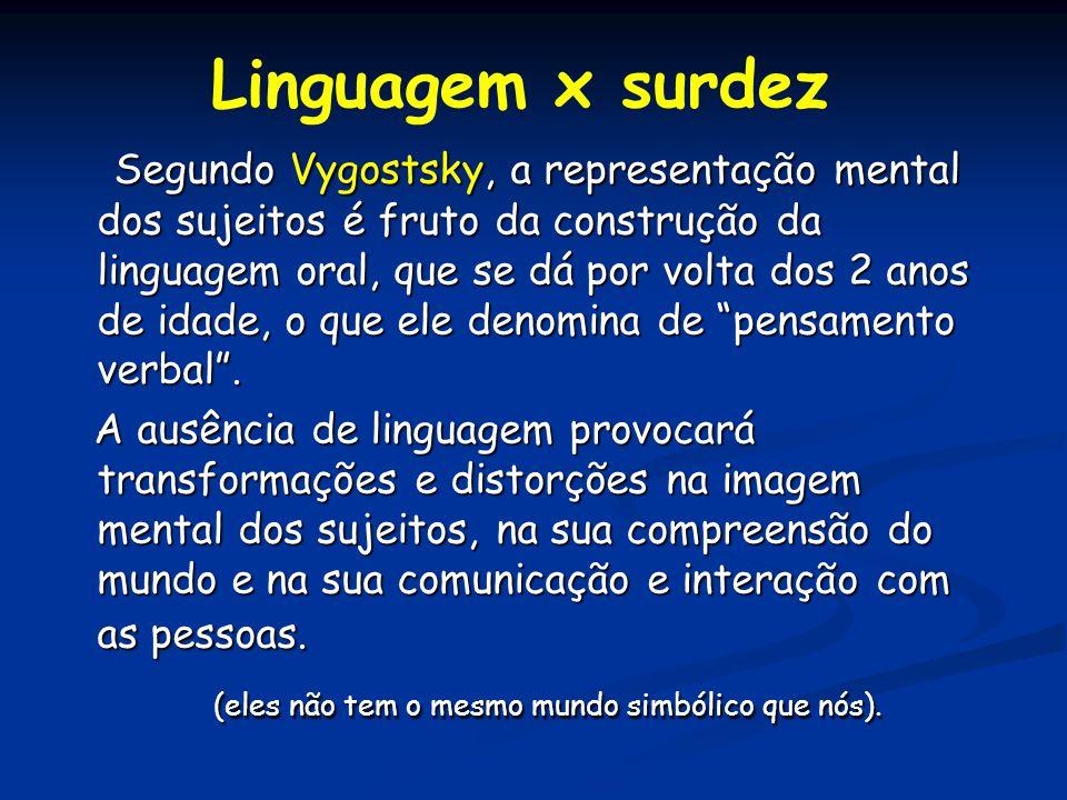 Segundo Vygostsky, a representação mental dos sujeitos é fruto da construção da linguagem oral, que se dá por volta dos 2 anos de idade, o que ele den