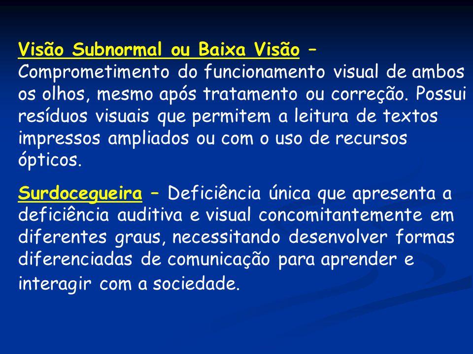 Visão Subnormal ou Baixa Visão – Comprometimento do funcionamento visual de ambos os olhos, mesmo após tratamento ou correção. Possui resíduos visuais