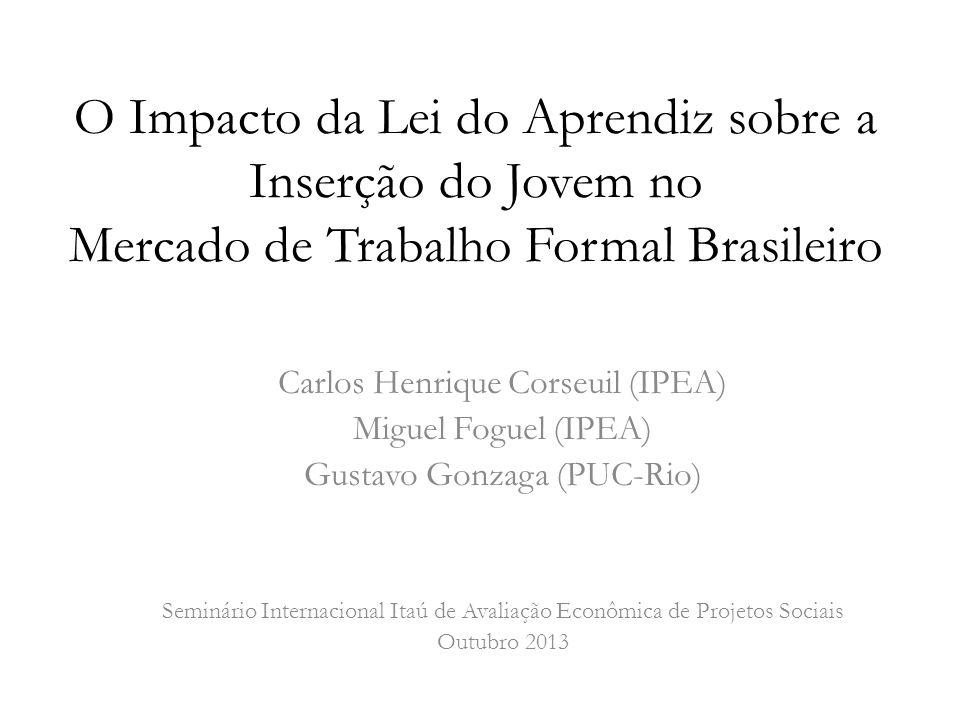 O Impacto da Lei do Aprendiz sobre a Inserção do Jovem no Mercado de Trabalho Formal Brasileiro Carlos Henrique Corseuil (IPEA) Miguel Foguel (IPEA) G