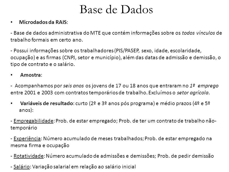 Base de Dados Microdados da RAIS: - Base de dados administrativa do MTE que contém informações sobre os todos vínculos de trabalho formais em certo an
