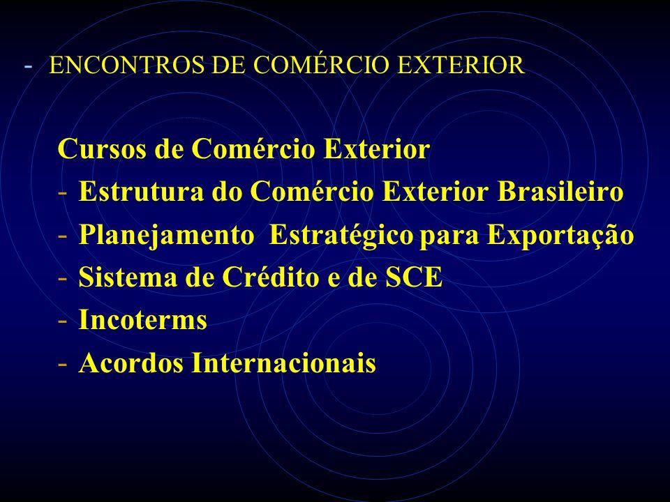 - ENCONTROS DE COMÉRCIO EXTERIOR Cursos de Comércio Exterior - Estrutura do Comércio Exterior Brasileiro - Planejamento Estratégico para Exportação -