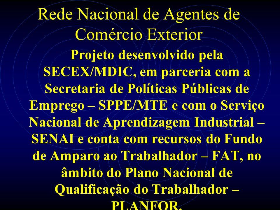 Rede Nacional de Agentes de Comércio Exterior Projeto desenvolvido pela SECEX/MDIC, em parceria com a Secretaria de Políticas Públicas de Emprego – SP