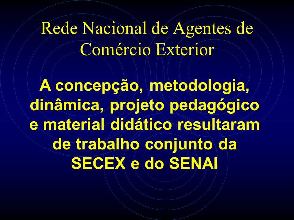Rede Nacional de Agentes de Comércio Exterior A concepção, metodologia, dinâmica, projeto pedagógico e material didático resultaram de trabalho conjun