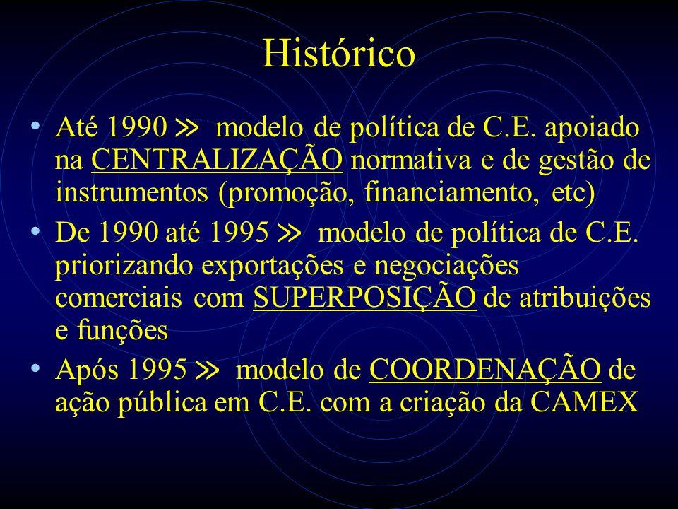 Histórico Até 1990 modelo de política de C.E. apoiado na CENTRALIZAÇÃO normativa e de gestão de instrumentos (promoção, financiamento, etc) De 1990 at