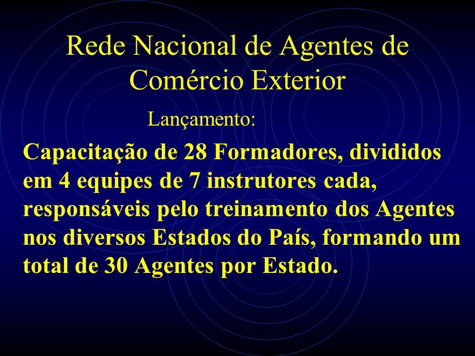 Rede Nacional de Agentes de Comércio Exterior Lançamento: Capacitação de 28 Formadores, divididos em 4 equipes de 7 instrutores cada, responsáveis pel