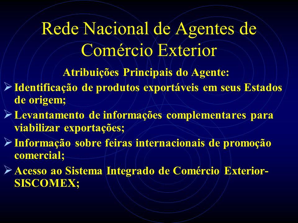 Rede Nacional de Agentes de Comércio Exterior Atribuições Principais do Agente: Identificação de produtos exportáveis em seus Estados de origem; Levan
