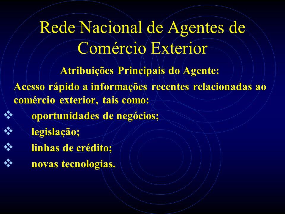 Rede Nacional de Agentes de Comércio Exterior Atribuições Principais do Agente: Acesso rápido a informações recentes relacionadas ao comércio exterior