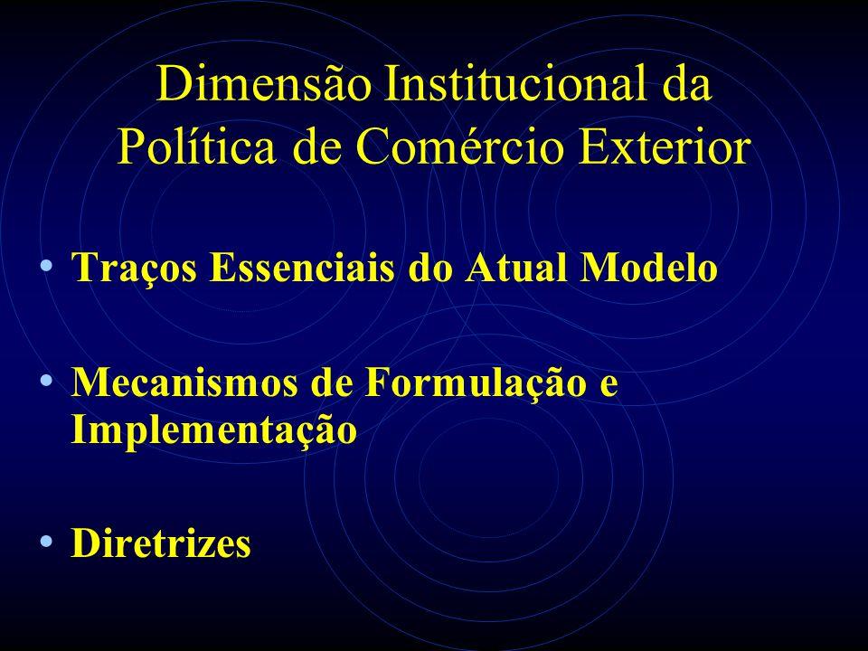 Dimensão Institucional da Política de Comércio Exterior Traços Essenciais do Atual Modelo Mecanismos de Formulação e Implementação Diretrizes