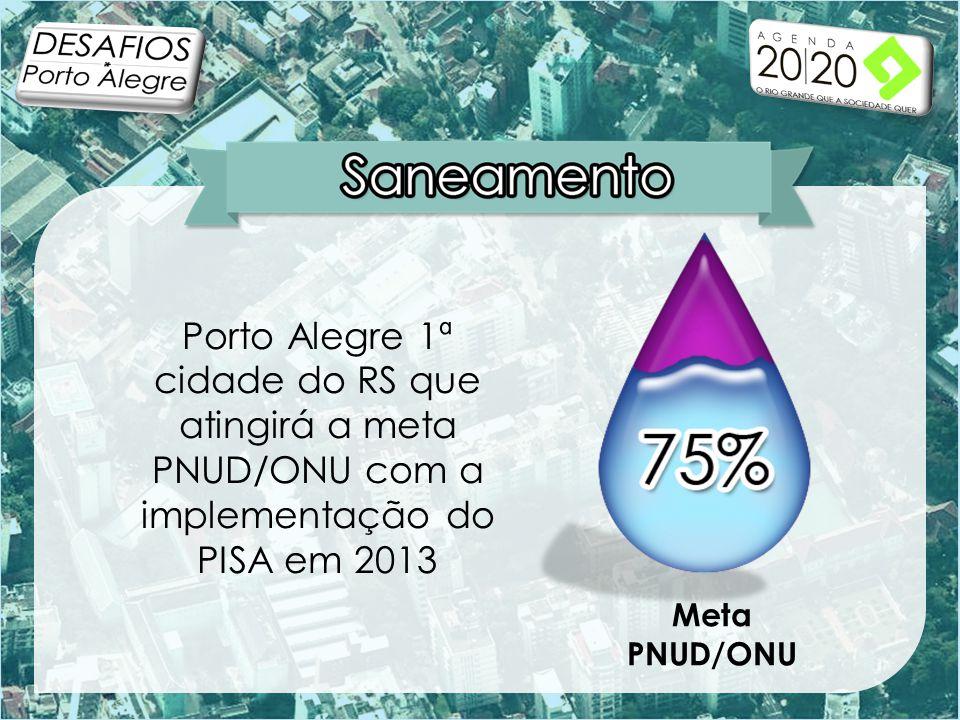 Meta PNUD/ONU Porto Alegre 1ª cidade do RS que atingirá a meta PNUD/ONU com a implementação do PISA em 2013