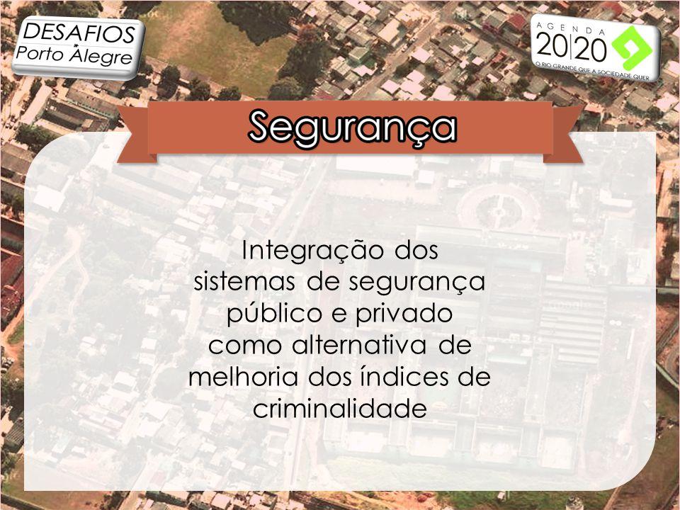Integração dos sistemas de segurança público e privado como alternativa de melhoria dos índices de criminalidade