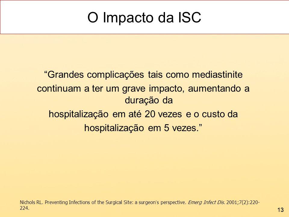 13 O Impacto da ISC Grandes complicações tais como mediastinite continuam a ter um grave impacto, aumentando a duração da hospitalização em até 20 vez