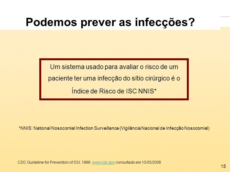 15 ( *NNIS: National Nosocomial Infection Surveillance (Vigilância Nacional de Infecção Nosocomial) CDC Guideline for Prevention of SSI, 1999. www.cdc