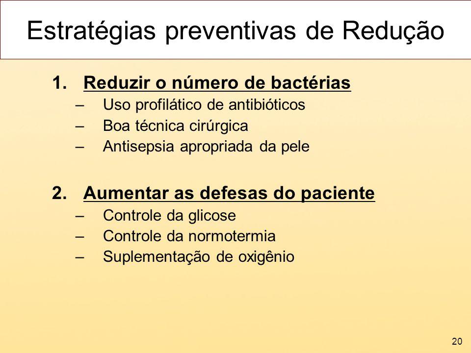 Estratégias preventivas de Redução 1.Reduzir o número de bactérias –Uso profilático de antibióticos –Boa técnica cirúrgica –Antisepsia apropriada da p