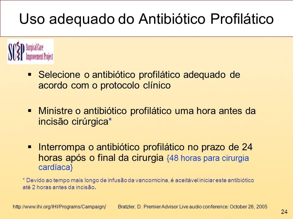 24 Uso adequado do Antibiótico Profilático Selecione o antibiótico profilático adequado de acordo com o protocolo clínico Ministre o antibiótico profi