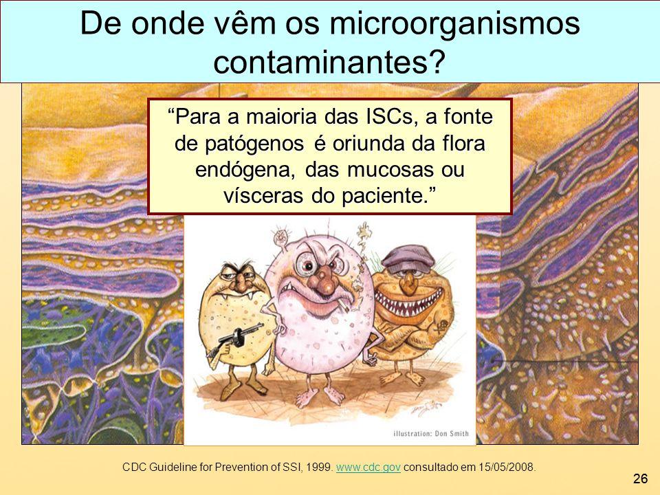 26 De onde vêm os microorganismos contaminantes? CDC Guideline for Prevention of SSI, 1999. www.cdc.gov consultado em 15/05/2008.www.cdc.gov Para a ma