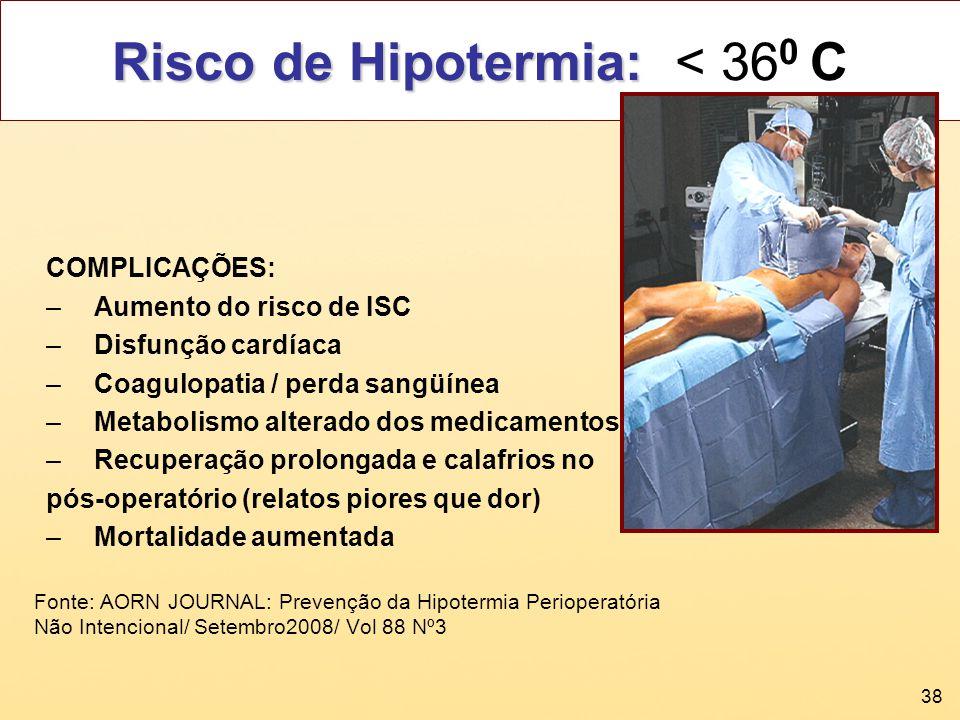 Risco de Hipotermia: Risco de Hipotermia: < 36 0 C COMPLICAÇÕES: –Aumento do risco de ISC –Disfunção cardíaca –Coagulopatia / perda sangüínea –Metabol
