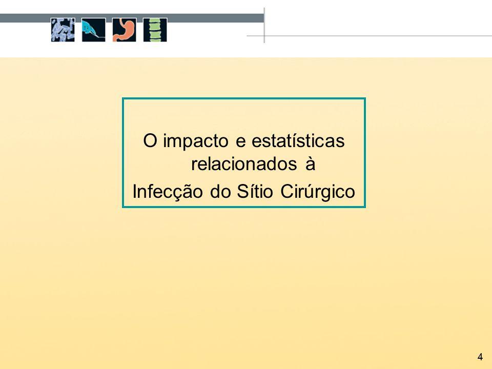 44 O impacto e estatísticas relacionados à Infecção do Sítio Cirúrgico