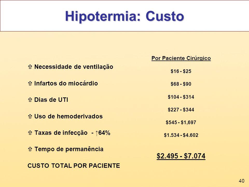 Hipotermia: Custo Necessidade de ventilação Infartos do miocárdio Dias de UTI Uso de hemoderivados Taxas de infecção - 64% Tempo de permanência CUSTO
