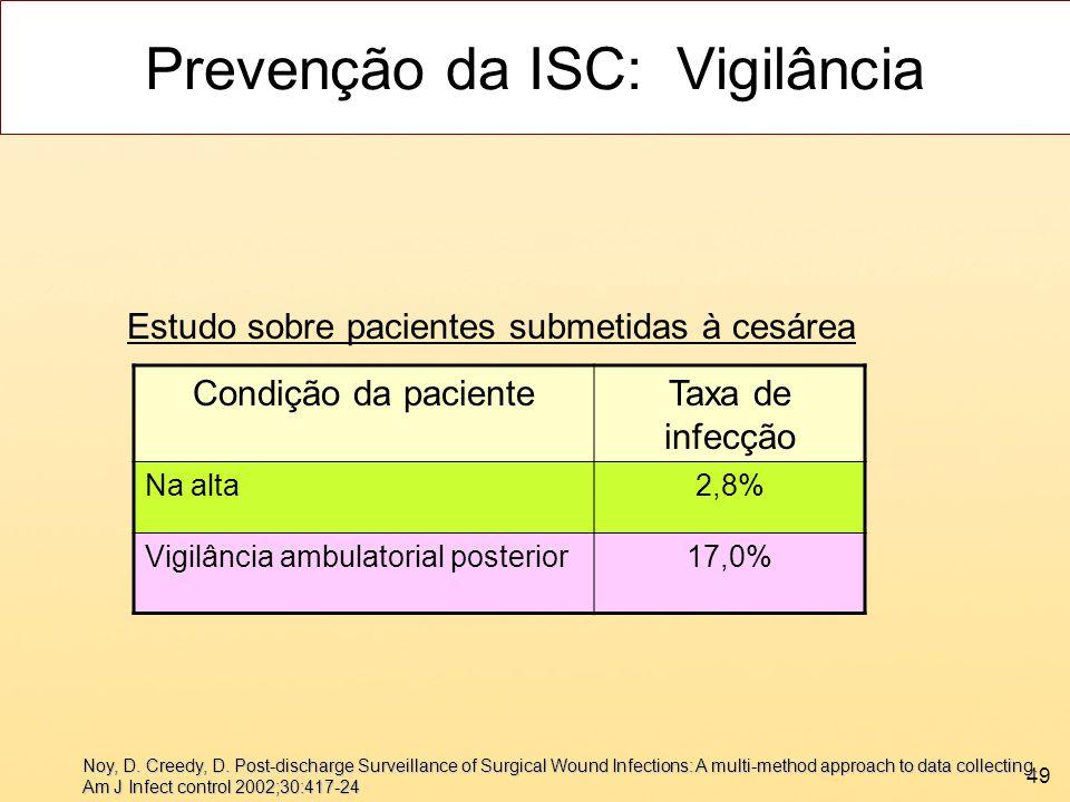 49 Prevenção da ISC: Vigilância Estudo sobre pacientes submetidas à cesárea Noy, D. Creedy, D. Post-discharge Surveillance of Surgical Wound Infection