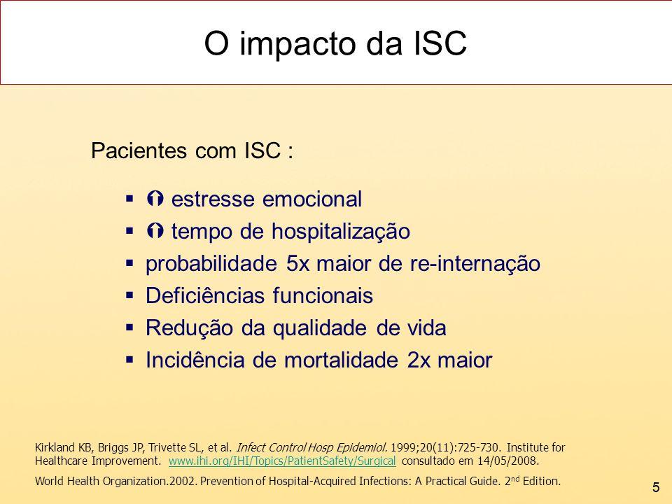 55 O impacto da ISC Pacientes com ISC : estresse emocional tempo de hospitalização probabilidade 5x maior de re-internação Deficiências funcionais Red