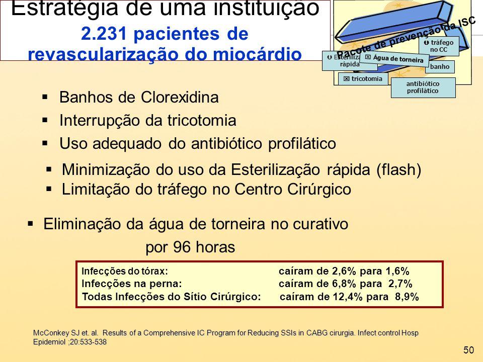 50 Estratégia de uma instituição 2.231 pacientes de revascularização do miocárdio Banhos de Clorexidina Interrupção da tricotomia Uso adequado do anti