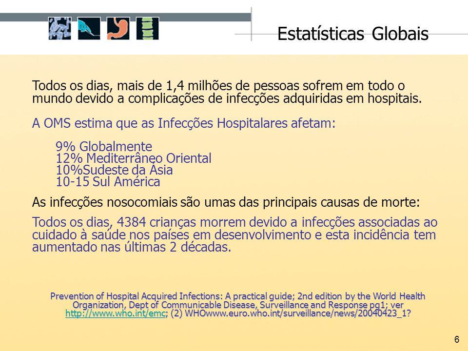 7 Infecção Hospitalar é a 4º causa de óbitos no Mundo 2.1 milhões de casos por ano Para cada 100 internações, 5 pacientes adquirem Infecção Hospitalar Contribui 90.000 óbitos por ano Gasto maior de 5 bilhões Fonte:www.jointcomission.org/PatientSafety/Infection Control/c_expert.panel.htm Estatísticas nos EUA