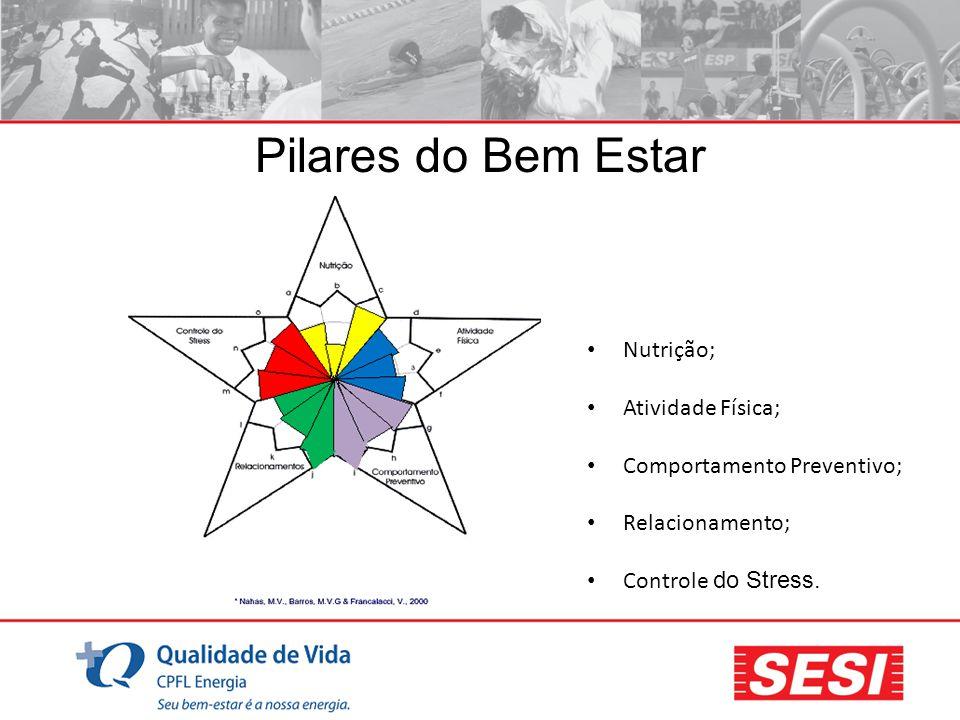 Nutrição; Atividade Física; Comportamento Preventivo; Relacionamento; Controle do Stress. Pilares do Bem Estar