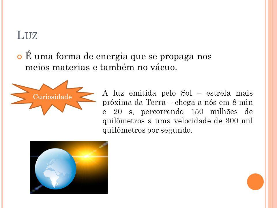 L UZ É uma forma de energia que se propaga nos meios materias e também no vácuo.