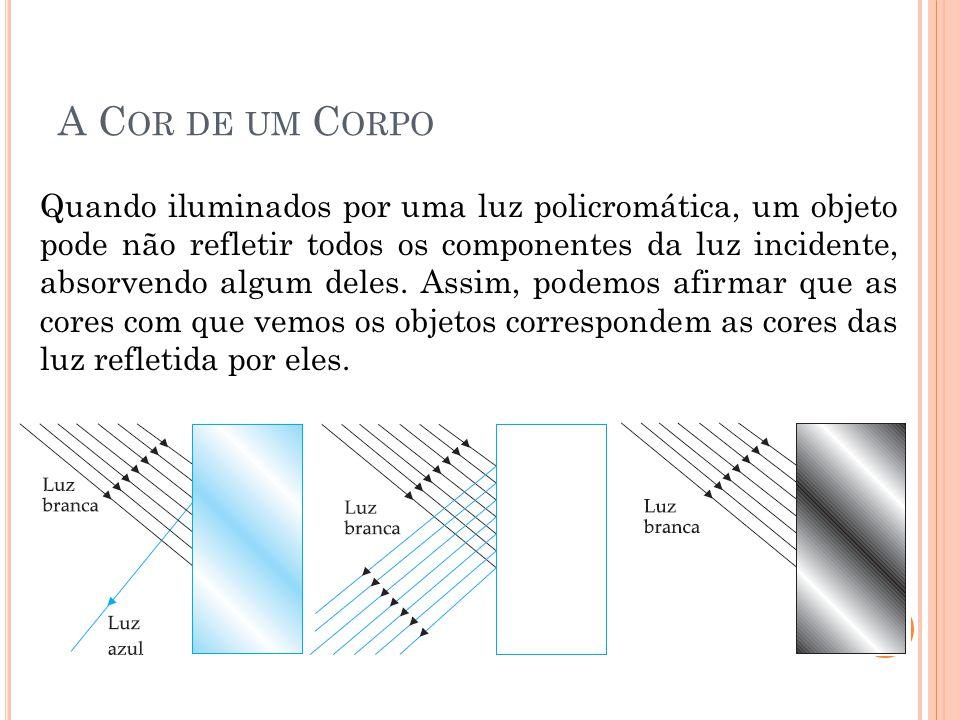 A C OR DE UM C ORPO Quando iluminados por uma luz policromática, um objeto pode não refletir todos os componentes da luz incidente, absorvendo algum deles.